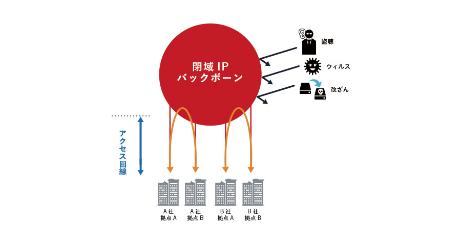 about_vpn_01