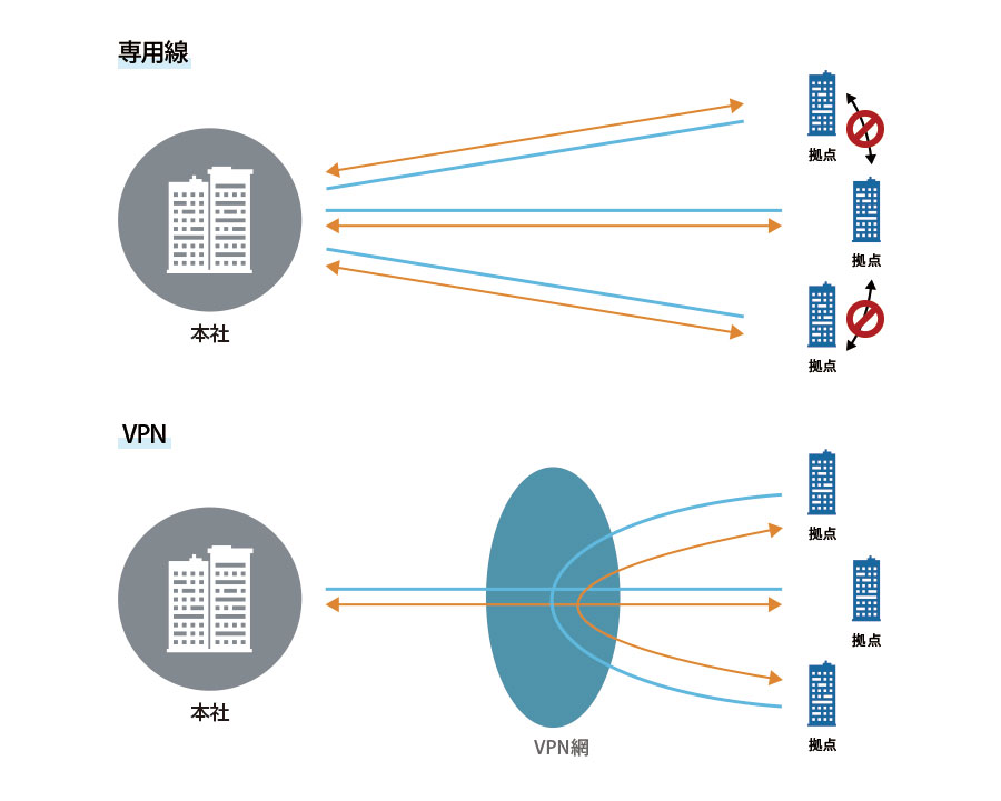 about_vpn_02