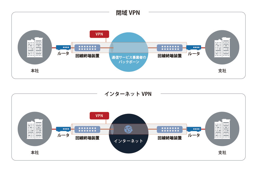 about_vpn_03